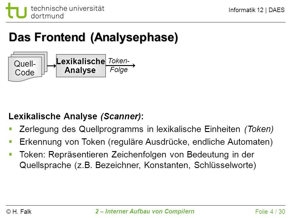 © H. Falk Informatik 12 | DAES 2 – Interner Aufbau von Compilern Folie 4 / 30 Das Frontend (Analysephase) Lexikalische Analyse Quell- Code Token- Folg
