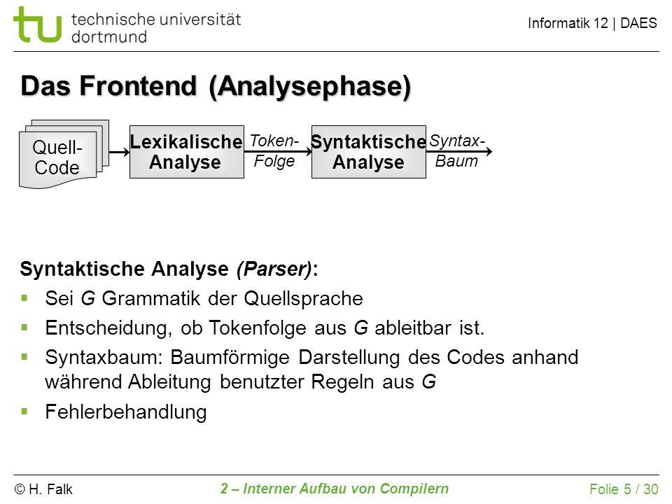 © H. Falk Informatik 12 | DAES 2 – Interner Aufbau von Compilern Folie 5 / 30 Das Frontend (Analysephase) Lexikalische Analyse Quell- Code Token- Folg
