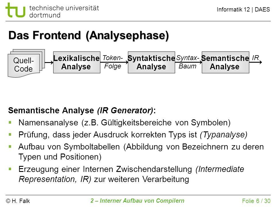 © H. Falk Informatik 12 | DAES 2 – Interner Aufbau von Compilern Folie 6 / 30 Das Frontend (Analysephase) Lexikalische Analyse Quell- Code Token- Folg