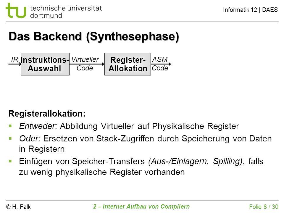 © H. Falk Informatik 12 | DAES 2 – Interner Aufbau von Compilern Folie 8 / 30 Das Backend (Synthesephase) Registerallokation: Entweder: Abbildung Virt