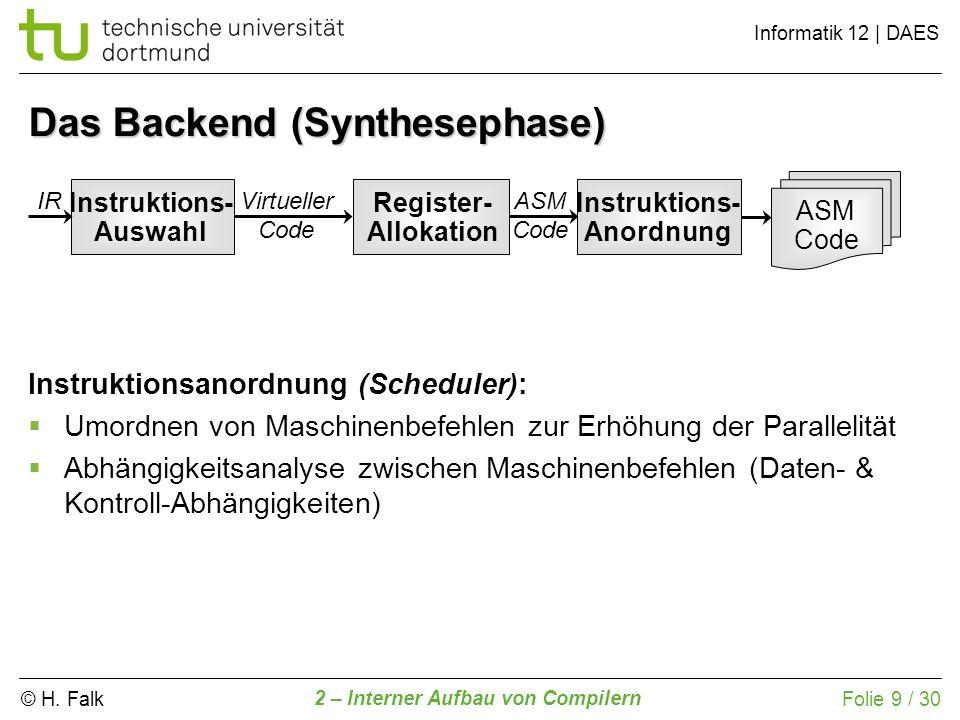 © H. Falk Informatik 12 | DAES 2 – Interner Aufbau von Compilern Folie 9 / 30 Das Backend (Synthesephase) Instruktionsanordnung (Scheduler): Umordnen
