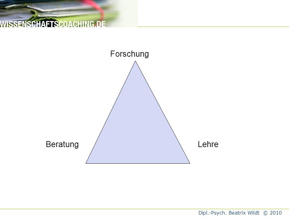 Dipl.-Psych. Beatrix Wildt © 2010 Wissenschaftlicher Habitus und Beratung