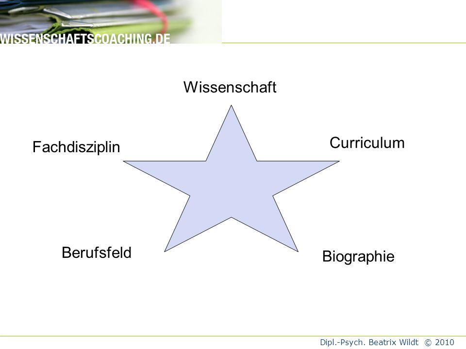 Dipl.-Psych. Beatrix Wildt © 2010 Fachdisziplin Curriculum Berufsfeld Biographie Wissenschaft