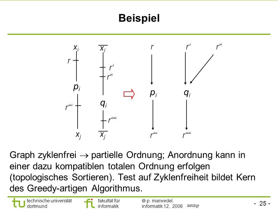 - 25 - technische universität dortmund fakultät für informatik p. marwedel, informatik 12, 2008 Beispiel Graph zyklenfrei partielle Ordnung; Anordnung