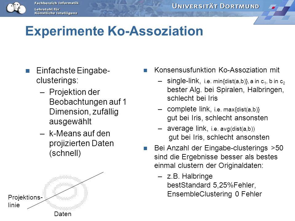 Experimente Ko-Assoziation Einfachste Eingabe- clusterings: –Projektion der Beobachtungen auf 1 Dimension, zufällig ausgewählt –k-Means auf den projiz