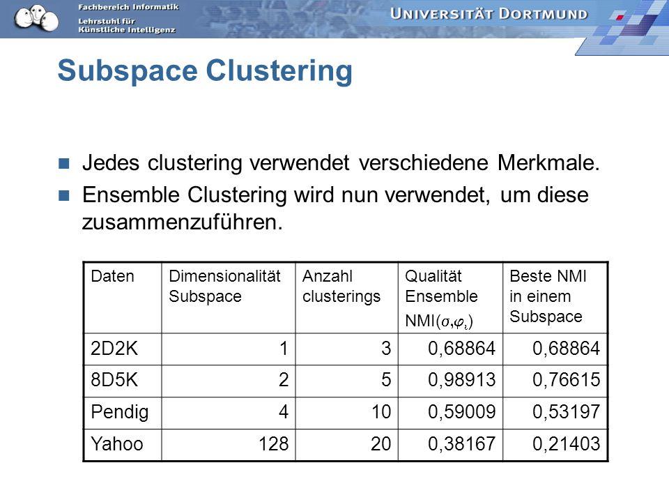 Subspace Clustering Jedes clustering verwendet verschiedene Merkmale. Ensemble Clustering wird nun verwendet, um diese zusammenzuführen. DatenDimensio