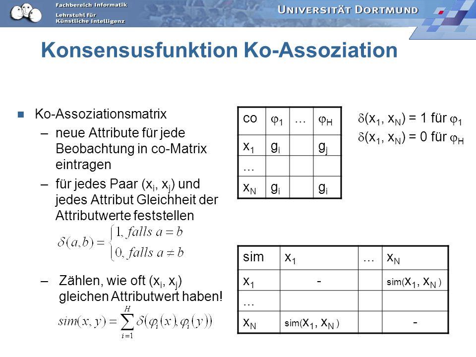 Konsensusfunktion Ko-Assoziation Ko-Assoziationsmatrix –neue Attribute für jede Beobachtung in co-Matrix eintragen –für jedes Paar (x i, x j ) und jed
