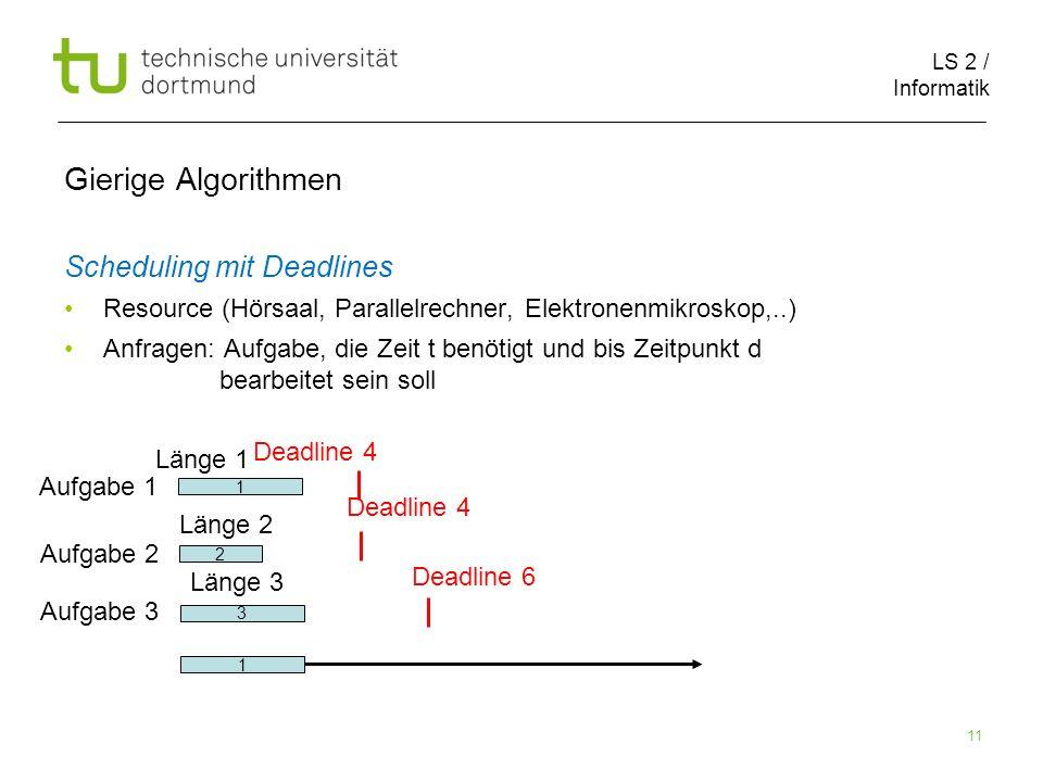 LS 2 / Informatik 11 Gierige Algorithmen Scheduling mit Deadlines Resource (Hörsaal, Parallelrechner, Elektronenmikroskop,..) Anfragen: Aufgabe, die Z