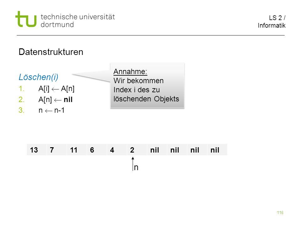 LS 2 / Informatik 116 Datenstrukturen Löschen(i) 1.A[i] A[n] 2.A[n] nil 3.n n-1 13711642nil n Annahme: Wir bekommen Index i des zu löschenden Objekts