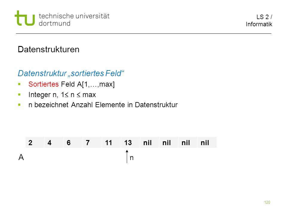 LS 2 / Informatik 120 Datenstrukturen Datenstruktur sortiertes Feld Sortiertes Feld A[1,…,max] Integer n, 1 n max n bezeichnet Anzahl Elemente in Date