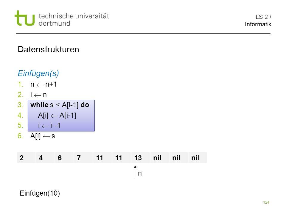 LS 2 / Informatik 124 Einfügen(s) 1. n n+1 2. i n 3. while s < A[i-1] do 4. A[i] A[i-1] 5. i i -1 6. A[i] s Datenstrukturen 246711 13nil n Einfügen(10