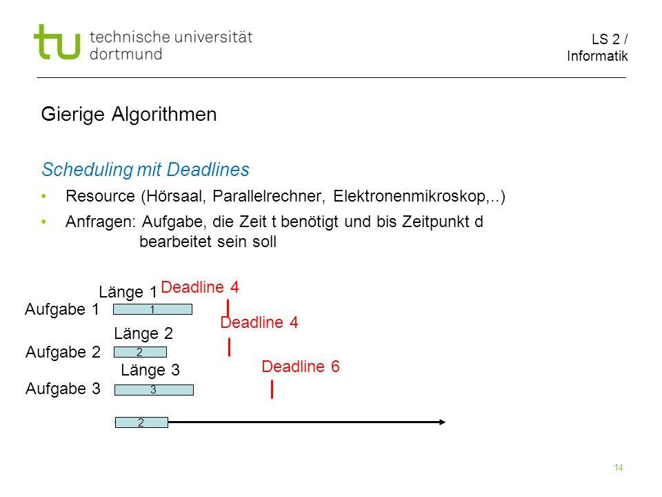 LS 2 / Informatik 14 Gierige Algorithmen Scheduling mit Deadlines Resource (Hörsaal, Parallelrechner, Elektronenmikroskop,..) Anfragen: Aufgabe, die Z