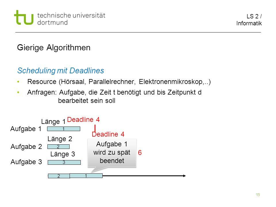 LS 2 / Informatik 15 Gierige Algorithmen Scheduling mit Deadlines Resource (Hörsaal, Parallelrechner, Elektronenmikroskop,..) Anfragen: Aufgabe, die Z