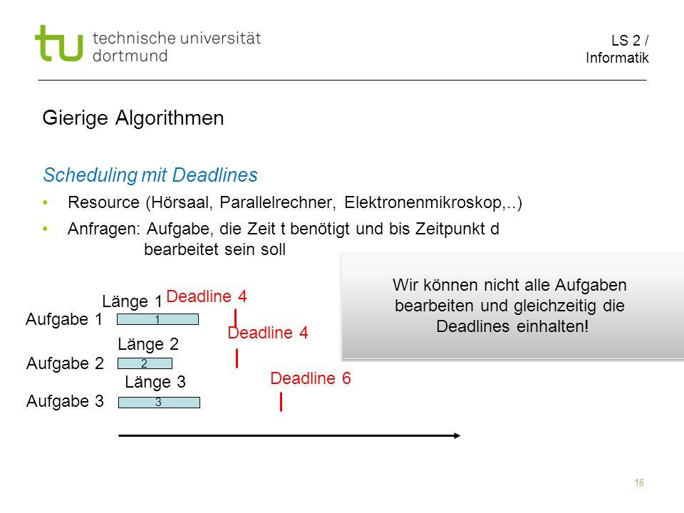 LS 2 / Informatik 16 Gierige Algorithmen Scheduling mit Deadlines Resource (Hörsaal, Parallelrechner, Elektronenmikroskop,..) Anfragen: Aufgabe, die Z
