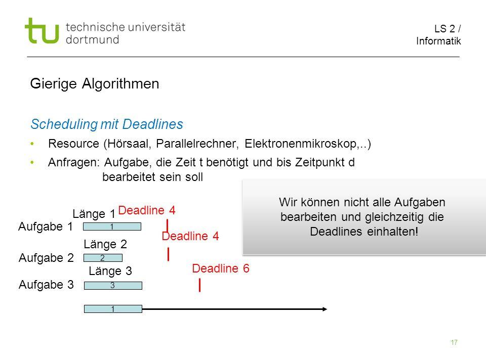 LS 2 / Informatik 17 Gierige Algorithmen Scheduling mit Deadlines Resource (Hörsaal, Parallelrechner, Elektronenmikroskop,..) Anfragen: Aufgabe, die Z