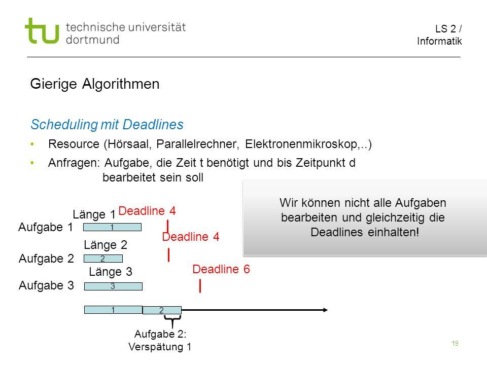 LS 2 / Informatik 19 Gierige Algorithmen Scheduling mit Deadlines Resource (Hörsaal, Parallelrechner, Elektronenmikroskop,..) Anfragen: Aufgabe, die Z