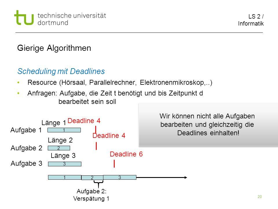 LS 2 / Informatik 20 Gierige Algorithmen Scheduling mit Deadlines Resource (Hörsaal, Parallelrechner, Elektronenmikroskop,..) Anfragen: Aufgabe, die Z