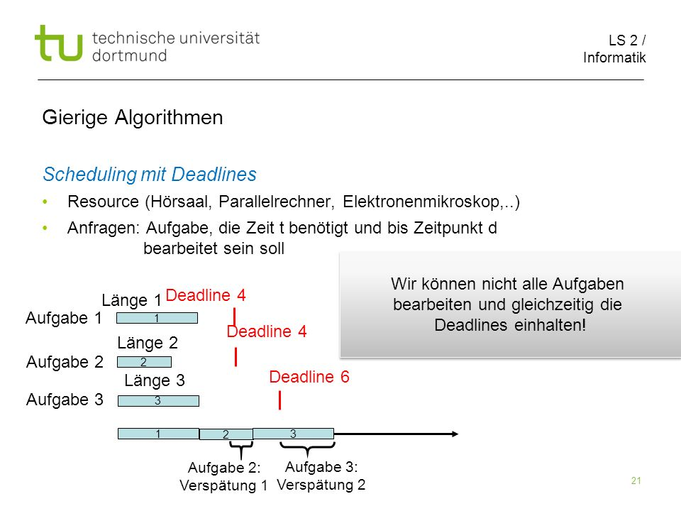 LS 2 / Informatik 21 Gierige Algorithmen Scheduling mit Deadlines Resource (Hörsaal, Parallelrechner, Elektronenmikroskop,..) Anfragen: Aufgabe, die Z