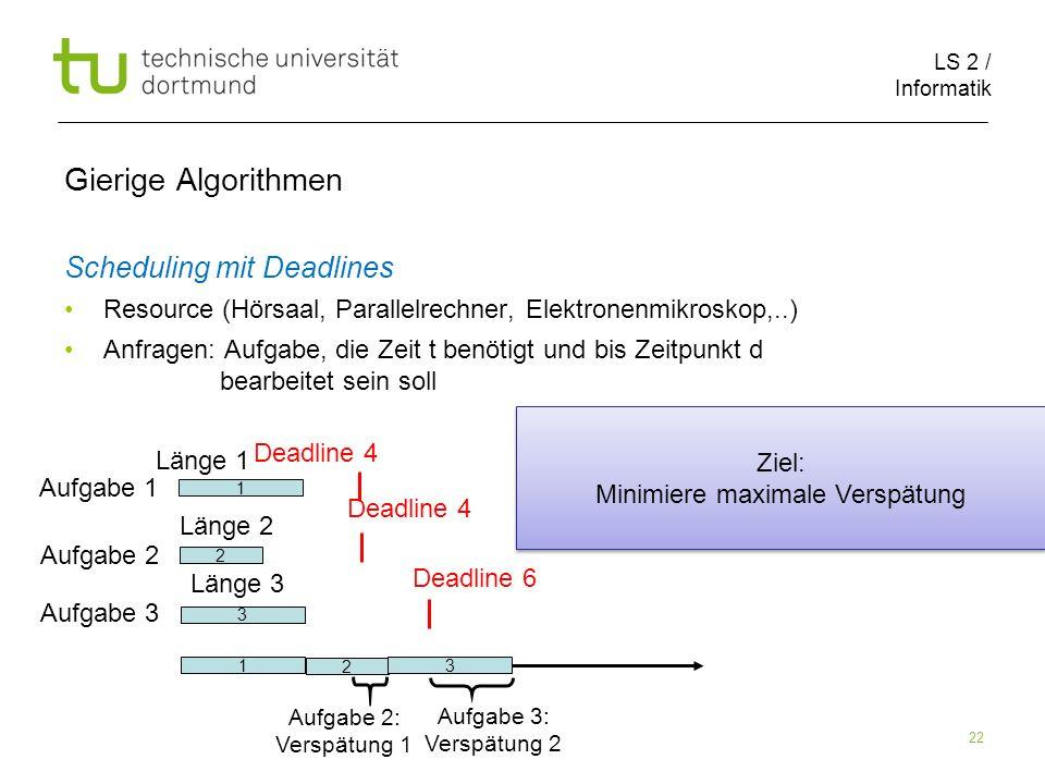 LS 2 / Informatik 22 Gierige Algorithmen Scheduling mit Deadlines Resource (Hörsaal, Parallelrechner, Elektronenmikroskop,..) Anfragen: Aufgabe, die Z