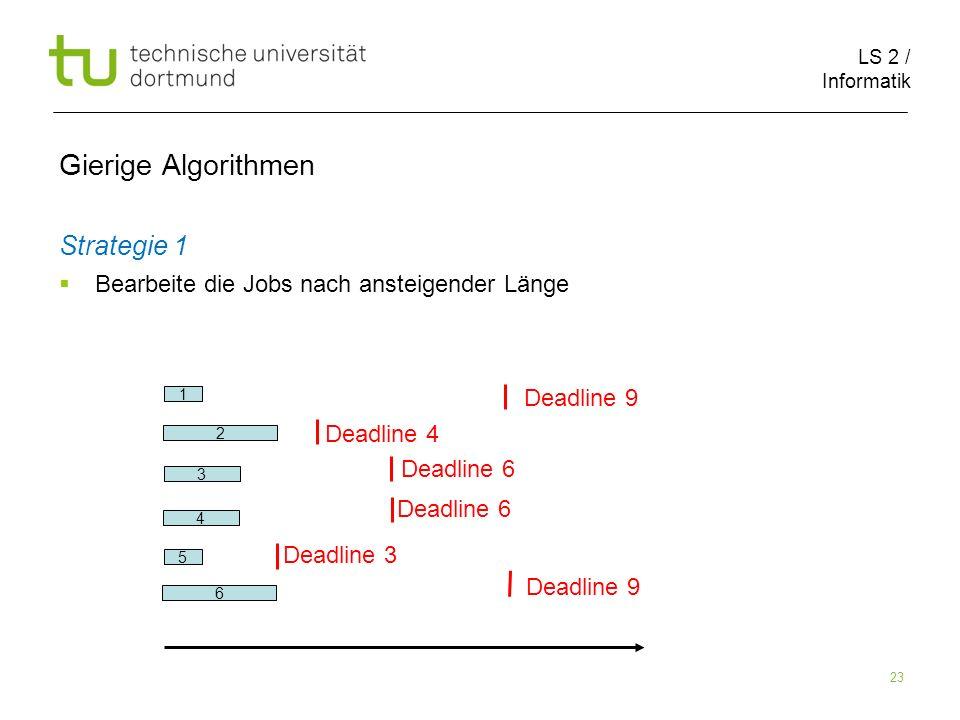 LS 2 / Informatik 23 Gierige Algorithmen Strategie 1 Bearbeite die Jobs nach ansteigender Länge 2 6 1 5 3 4 Deadline 9 Deadline 4 Deadline 6 Deadline