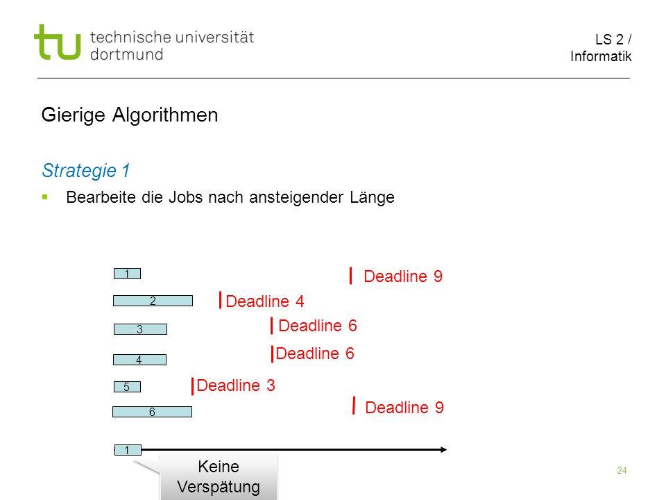 LS 2 / Informatik 24 Gierige Algorithmen Strategie 1 Bearbeite die Jobs nach ansteigender Länge 2 6 1 5 3 4 Deadline 9 Deadline 4 Deadline 6 Deadline