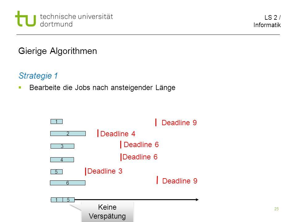 LS 2 / Informatik 25 Gierige Algorithmen Strategie 1 Bearbeite die Jobs nach ansteigender Länge 2 6 1 5 3 4 Deadline 9 Deadline 4 Deadline 6 Deadline