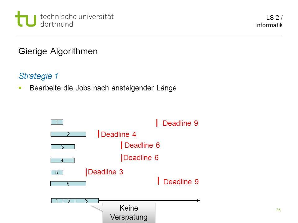LS 2 / Informatik 26 Gierige Algorithmen Strategie 1 Bearbeite die Jobs nach ansteigender Länge 2 6 1 5 3 4 Deadline 9 Deadline 4 Deadline 6 Deadline