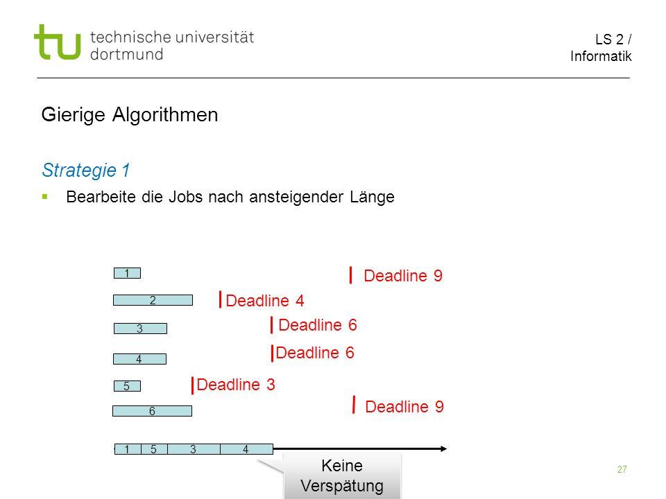 LS 2 / Informatik 27 Gierige Algorithmen Strategie 1 Bearbeite die Jobs nach ansteigender Länge 2 6 1 5 3 4 Deadline 9 Deadline 4 Deadline 6 Deadline