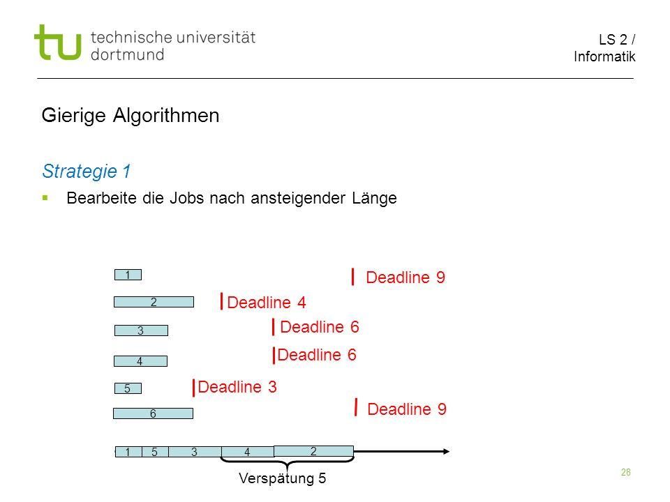 LS 2 / Informatik 28 Gierige Algorithmen Strategie 1 Bearbeite die Jobs nach ansteigender Länge 2 6 1 5 3 4 Deadline 9 Deadline 4 Deadline 6 Deadline