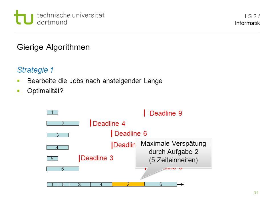 LS 2 / Informatik 31 Gierige Algorithmen Strategie 1 Bearbeite die Jobs nach ansteigender Länge Optimalität? 2 6 1 5 3 4 Deadline 9 Deadline 4 Deadlin