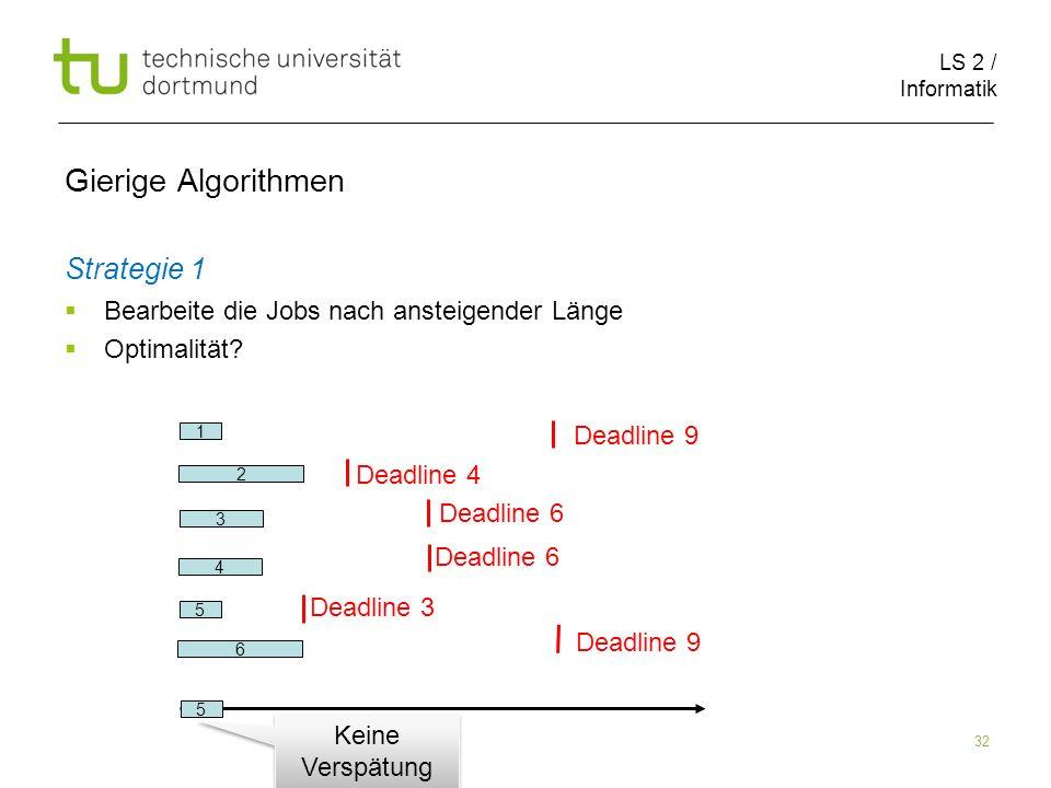 LS 2 / Informatik 32 Gierige Algorithmen Strategie 1 Bearbeite die Jobs nach ansteigender Länge Optimalität? 2 6 1 5 3 4 Deadline 9 Deadline 4 Deadlin