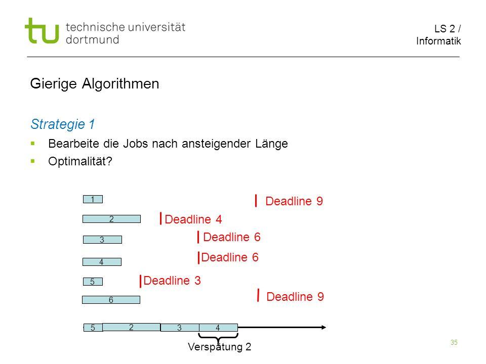 LS 2 / Informatik 35 Gierige Algorithmen Strategie 1 Bearbeite die Jobs nach ansteigender Länge Optimalität? 2 6 1 5 3 4 Deadline 9 Deadline 4 Deadlin
