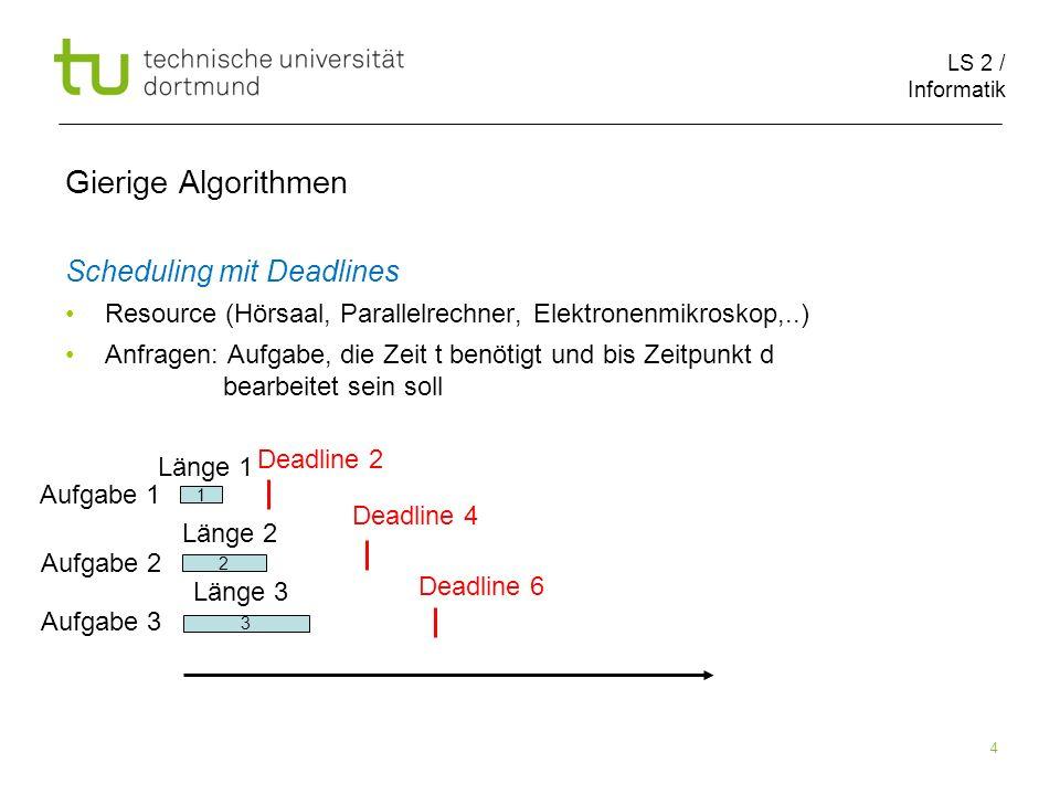 LS 2 / Informatik 4 Gierige Algorithmen Scheduling mit Deadlines Resource (Hörsaal, Parallelrechner, Elektronenmikroskop,..) Anfragen: Aufgabe, die Ze