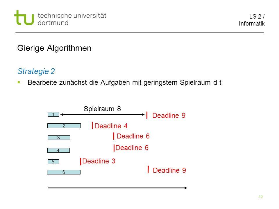 LS 2 / Informatik 40 Gierige Algorithmen Strategie 2 Bearbeite zunächst die Aufgaben mit geringstem Spielraum d-t 2 6 1 5 3 Deadline 9 Deadline 4 Dead