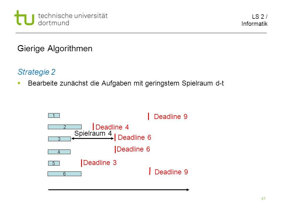 LS 2 / Informatik 41 Gierige Algorithmen Strategie 2 Bearbeite zunächst die Aufgaben mit geringstem Spielraum d-t 2 6 1 5 3 Deadline 9 Deadline 4 Dead