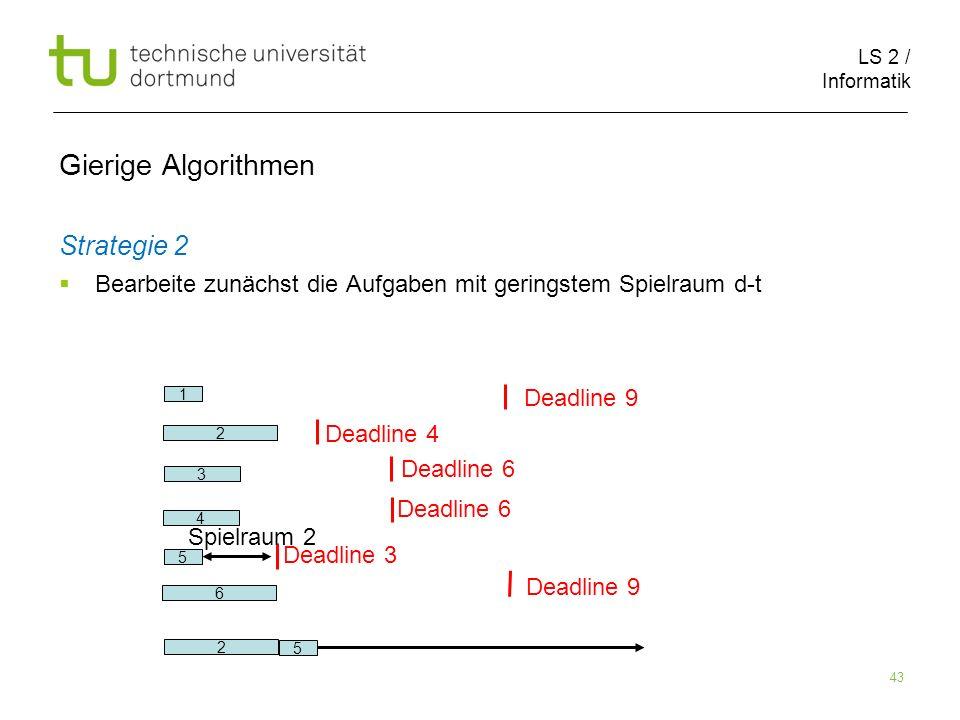 LS 2 / Informatik 43 Gierige Algorithmen Strategie 2 Bearbeite zunächst die Aufgaben mit geringstem Spielraum d-t 2 6 1 5 3 Deadline 9 Deadline 4 Dead
