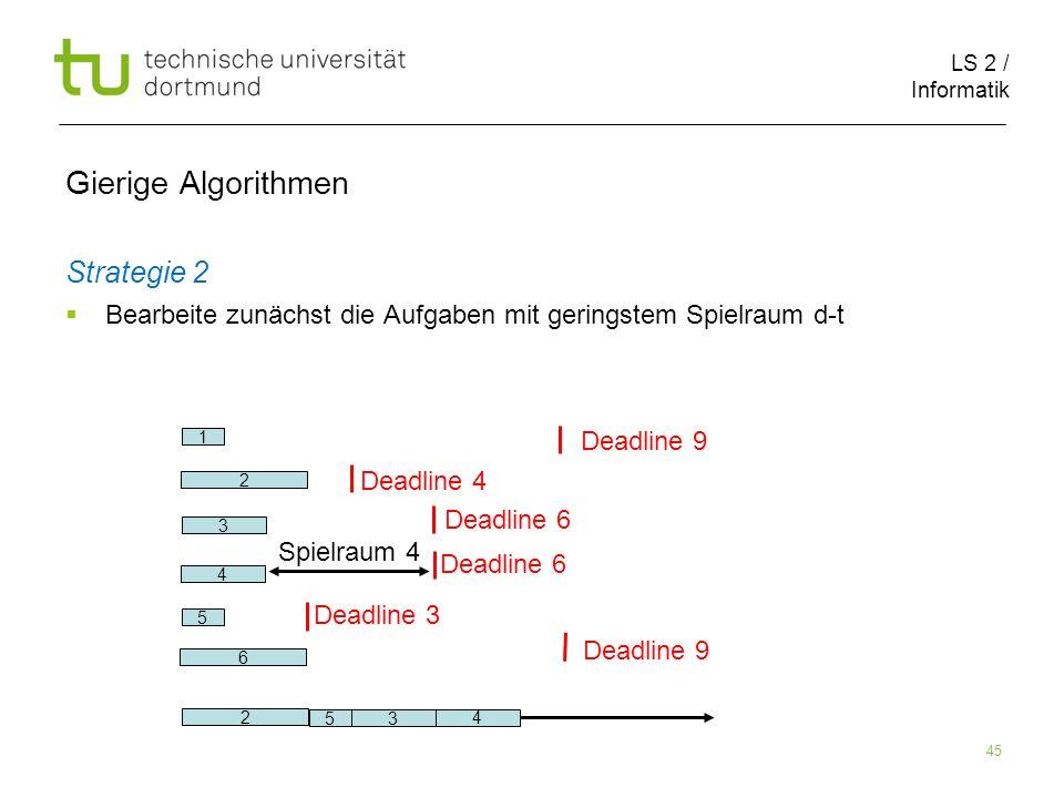 LS 2 / Informatik 45 Gierige Algorithmen Strategie 2 Bearbeite zunächst die Aufgaben mit geringstem Spielraum d-t 2 6 1 5 3 Deadline 9 Deadline 4 Dead