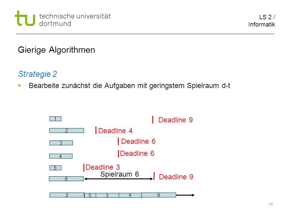 LS 2 / Informatik 46 Gierige Algorithmen Strategie 2 Bearbeite zunächst die Aufgaben mit geringstem Spielraum d-t 2 6 1 5 3 Deadline 9 Deadline 4 Dead