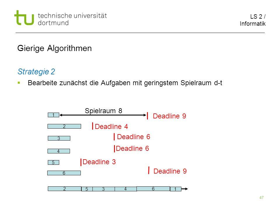 LS 2 / Informatik 47 Gierige Algorithmen Strategie 2 Bearbeite zunächst die Aufgaben mit geringstem Spielraum d-t 2 6 1 5 3 Deadline 9 Deadline 4 Dead