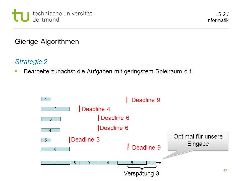 LS 2 / Informatik 49 Gierige Algorithmen Strategie 2 Bearbeite zunächst die Aufgaben mit geringstem Spielraum d-t 2 6 1 5 3 Deadline 9 Deadline 4 Dead