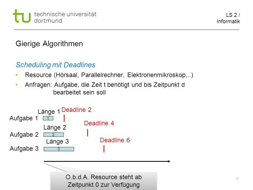 LS 2 / Informatik 5 Gierige Algorithmen Scheduling mit Deadlines Resource (Hörsaal, Parallelrechner, Elektronenmikroskop,..) Anfragen: Aufgabe, die Ze
