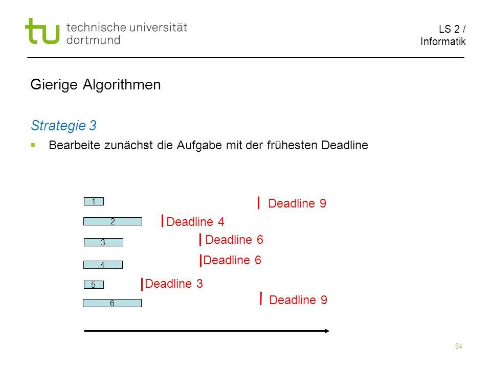 LS 2 / Informatik 54 Gierige Algorithmen Strategie 3 Bearbeite zunächst die Aufgabe mit der frühesten Deadline 2 6 1 5 3 Deadline 9 Deadline 4 Deadlin