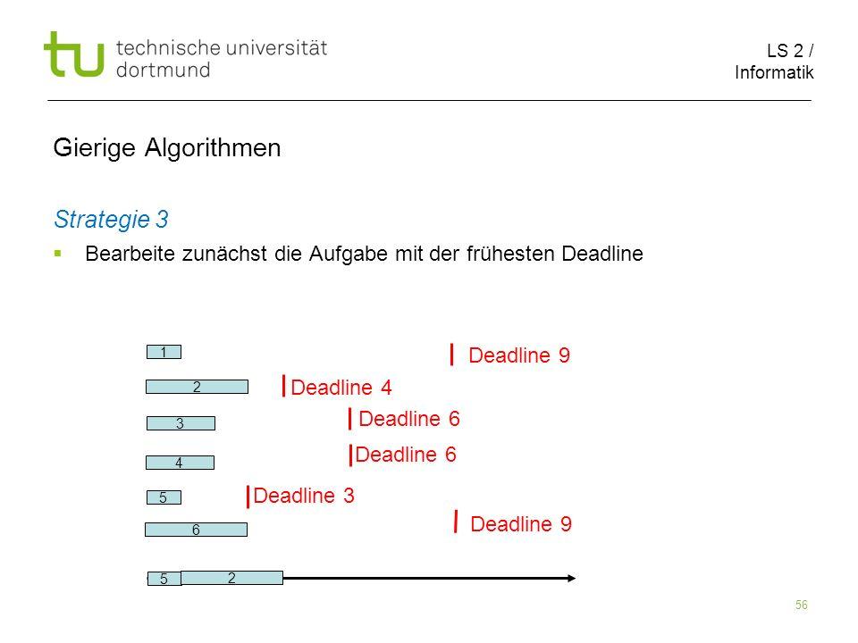 LS 2 / Informatik 56 Gierige Algorithmen Strategie 3 Bearbeite zunächst die Aufgabe mit der frühesten Deadline 2 6 1 5 3 Deadline 9 Deadline 4 Deadlin