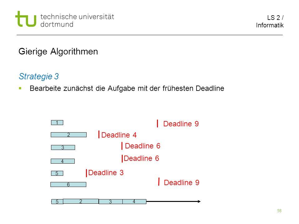 LS 2 / Informatik 58 Gierige Algorithmen Strategie 3 Bearbeite zunächst die Aufgabe mit der frühesten Deadline 2 6 1 5 3 Deadline 9 Deadline 4 Deadlin