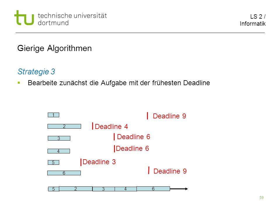 LS 2 / Informatik 59 Gierige Algorithmen Strategie 3 Bearbeite zunächst die Aufgabe mit der frühesten Deadline 2 6 1 5 3 Deadline 9 Deadline 4 Deadlin