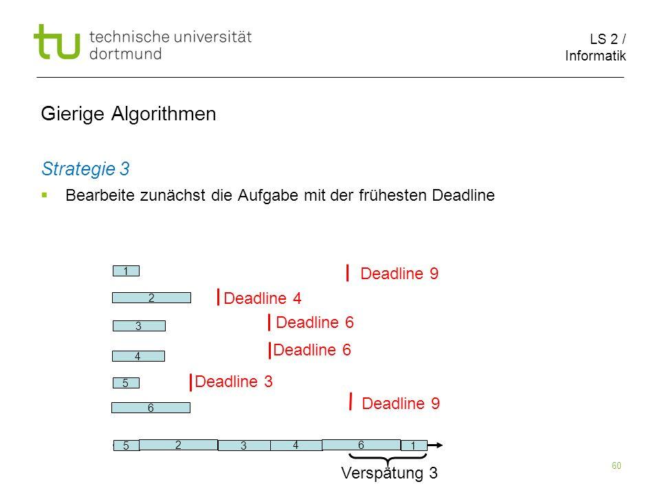 LS 2 / Informatik 60 Gierige Algorithmen Strategie 3 Bearbeite zunächst die Aufgabe mit der frühesten Deadline 2 6 1 5 3 Deadline 9 Deadline 4 Deadlin