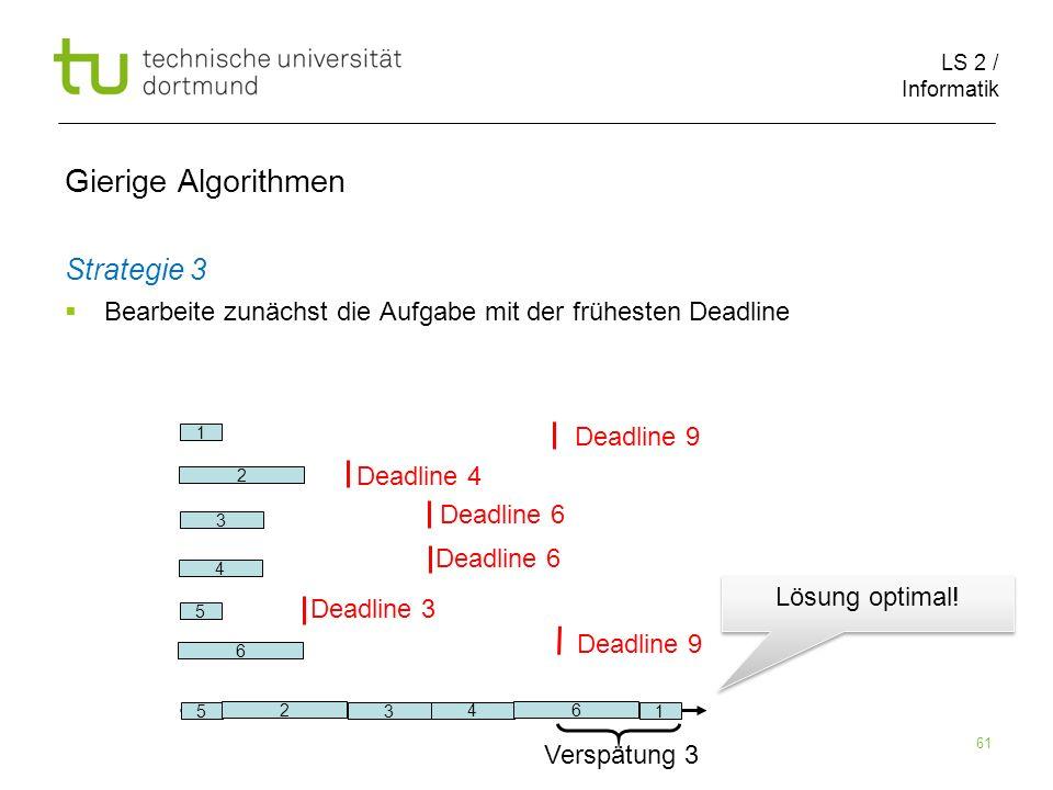 LS 2 / Informatik 61 Gierige Algorithmen Strategie 3 Bearbeite zunächst die Aufgabe mit der frühesten Deadline 2 6 1 5 3 Deadline 9 Deadline 4 Deadlin