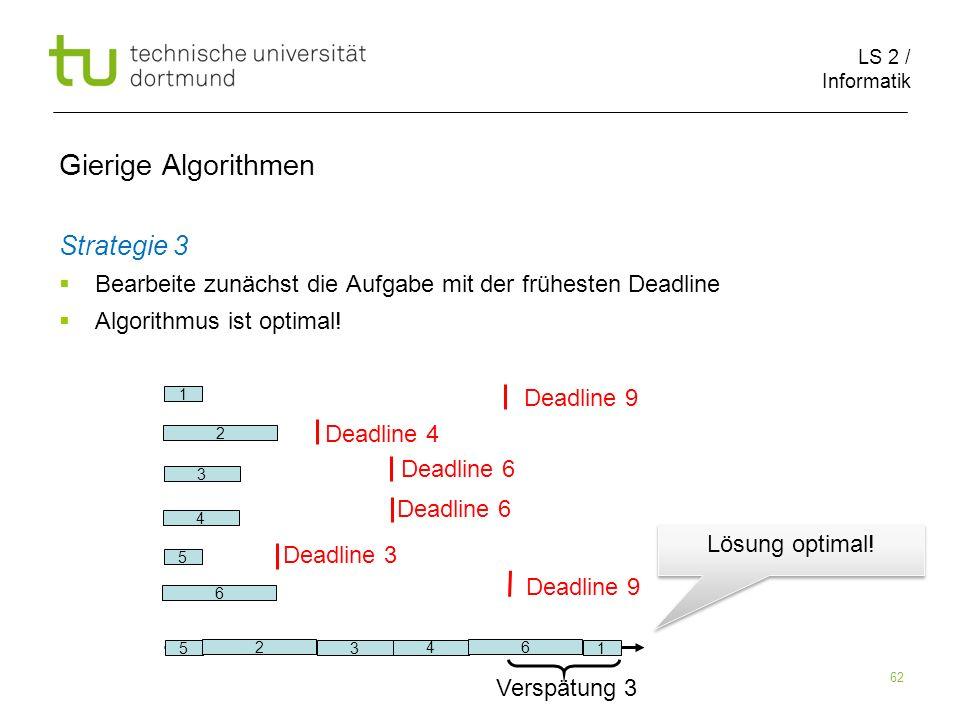 LS 2 / Informatik 62 Gierige Algorithmen Strategie 3 Bearbeite zunächst die Aufgabe mit der frühesten Deadline Algorithmus ist optimal! 2 6 1 5 3 Dead