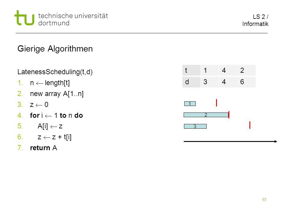 LS 2 / Informatik 65 Gierige Algorithmen LatenessScheduling(t,d) 1. n length[t] 2. new array A[1..n] 3. z 0 4. for i 1 to n do 5. A[i] z 6. z z + t[i]