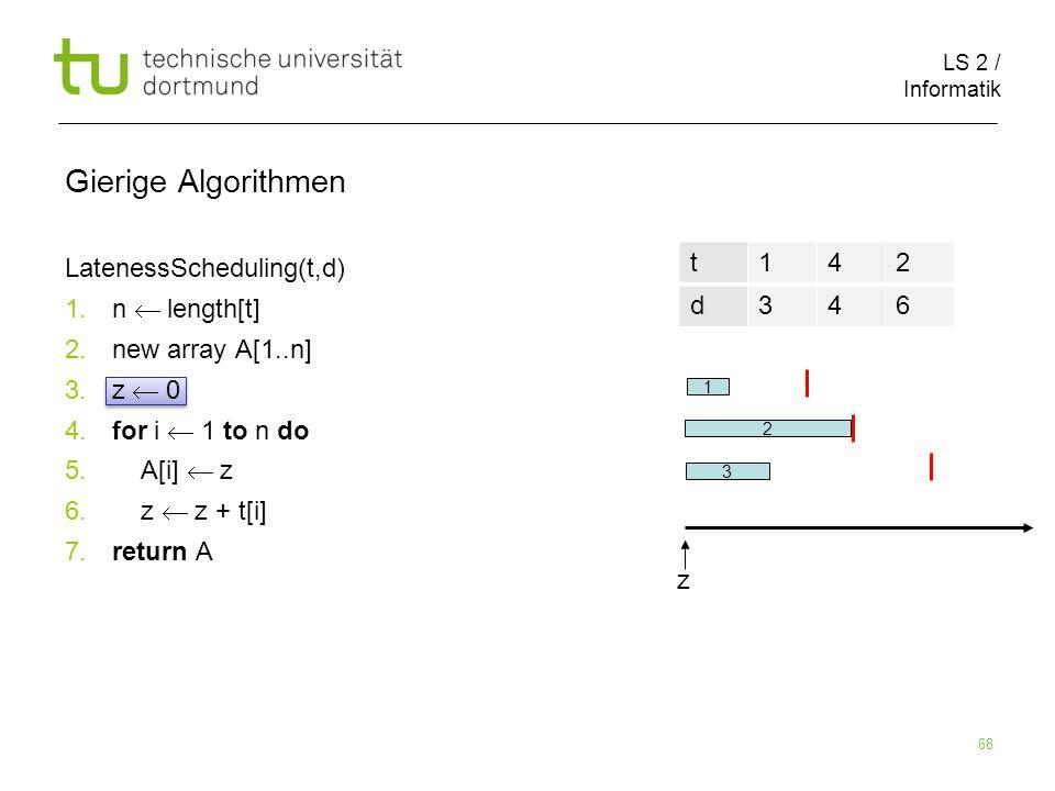 LS 2 / Informatik 68 Gierige Algorithmen LatenessScheduling(t,d) 1. n length[t] 2. new array A[1..n] 3. z 0 4. for i 1 to n do 5. A[i] z 6. z z + t[i]